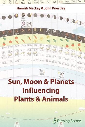 Sun, Moon & Planets Infuencing Plants & Animals