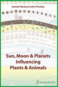 Sun,-Moon-Planets-Influencing-Plants-Animals